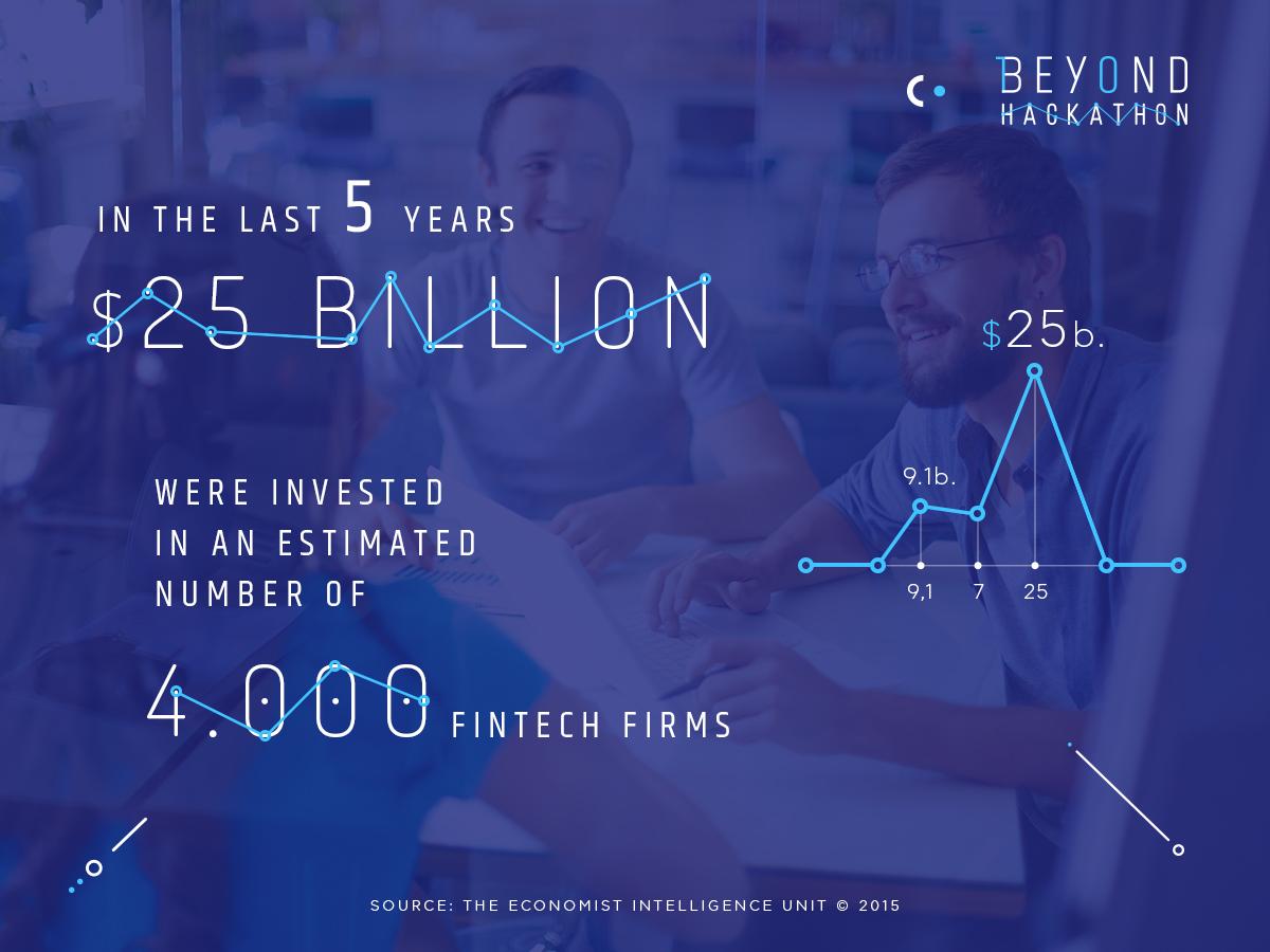 Beyond Hackathon FinTech _
