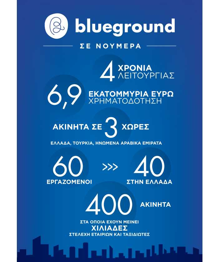 blueground_infographic
