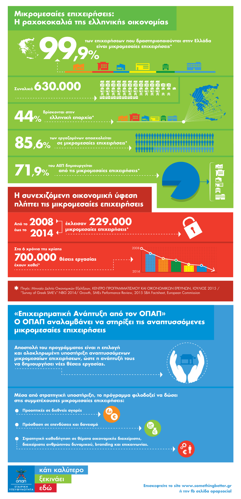 OPAP_infographic_1000