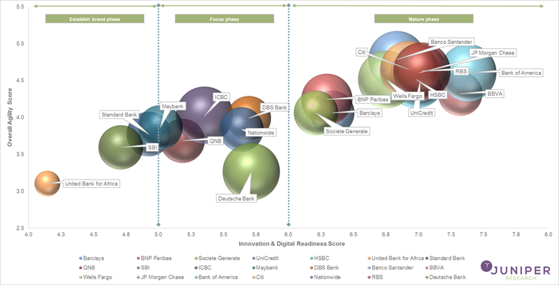 Digital-Transformation-in-Banking-Readiness-Index_1